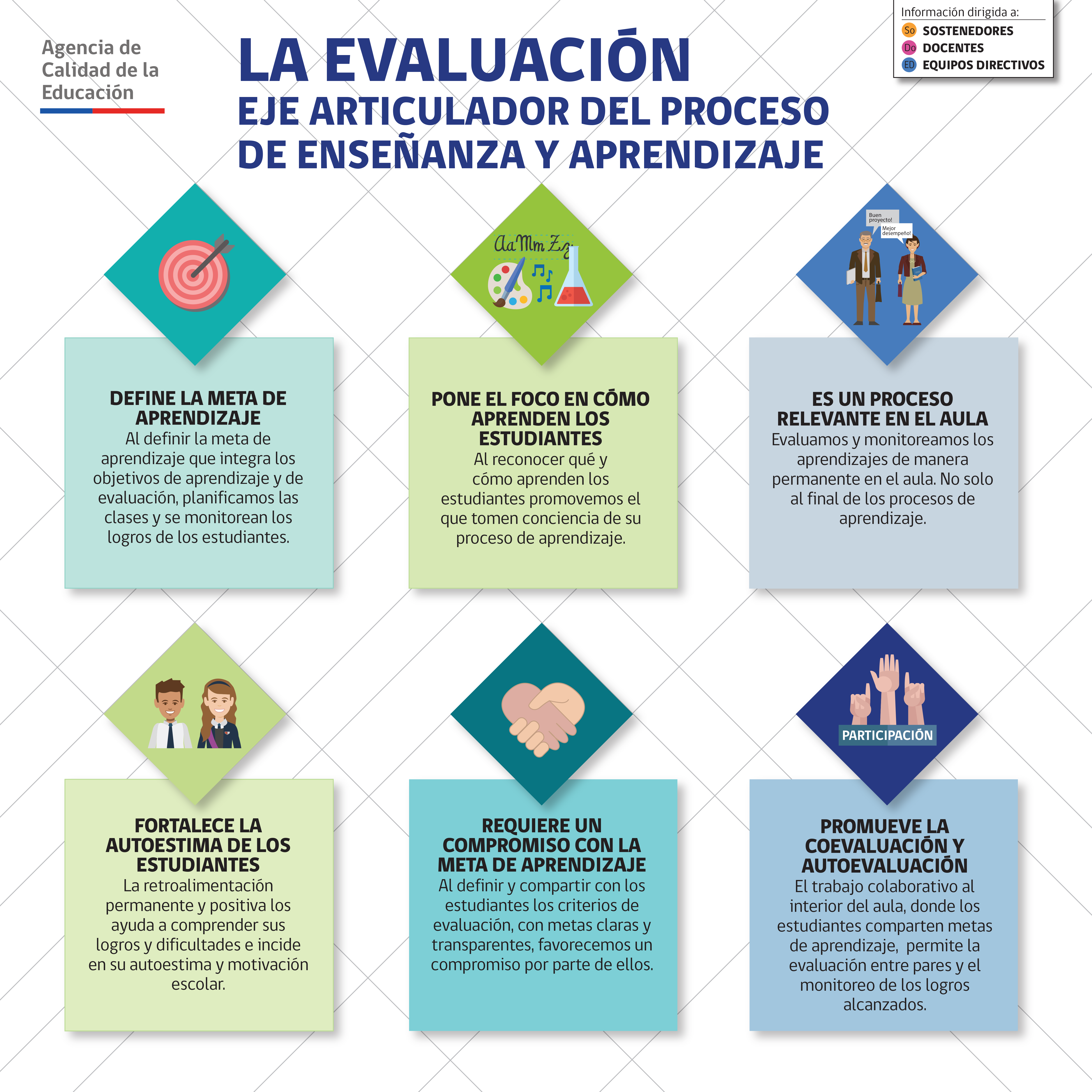 a356e5fa9 Infografías - Agencia de Calidad de la Educación